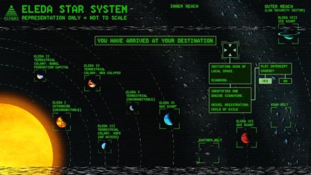 EledaSystemMap_Book3